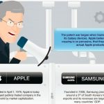 Apple vs. Samsung Legal Battles [Infographic]